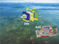 ALICE+LHCb-AerialView-version2