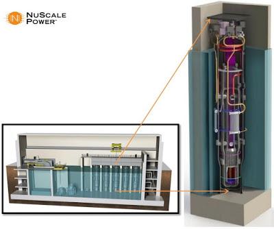 rothbiz nuscale reactor vessel