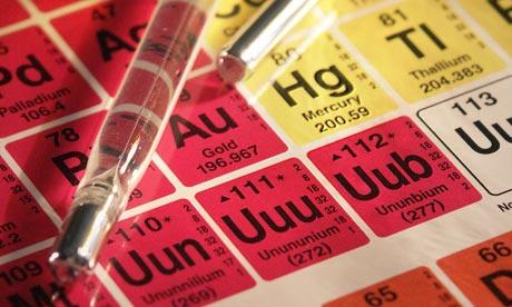 Nejtěžšímu prvku periodické tabulky bylo oficiálně přiděleno jméno