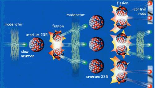 Češi budou s Rusy spolupracovat na reaktorech s rychlými neutrony
