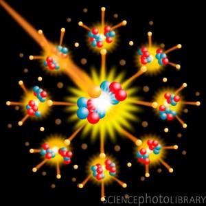 jaderná energie - Reaktor IV. generace Allegro a JE Blahutovice - zklamání pro všechny optimisty - Inovativní reaktory (jaderne stepeni) 1