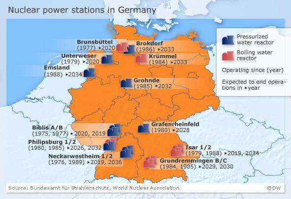 Německo chce skončit s jádrem a přejít na zelenou energii