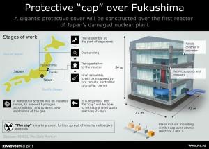 jaderná energie - Na Fukušimu dorazily první části budoucího ochranného sarkofágu - JE Fukušima (fukushima kupole) 1