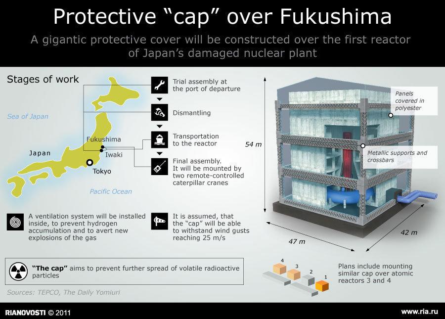 Na Fukušimu dorazily první části budoucího ochranného sarkofágu