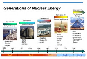 jaderná energie - Evropské komisi se nezamlouvá řežský projekt SUSEN - Věda a jádro (generace) 1