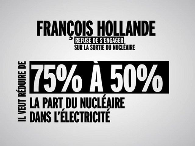 Hollandeova Francie: zelená zelené