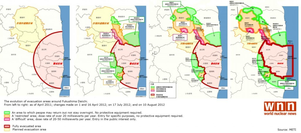 Vývoj evakuačních pásem po fukušimské havárii. Je vidět postupné zmenšování zakázaných oblastí. Pro zvětšení klikněte na obrázek. Zdroj: World Nuclear News