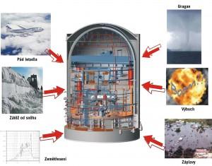 jaderná energie - Rusatom Overseas dohodl plán lokalizace výroby s českými podniky - Nové bloky v ČR (MIR 1200) 1