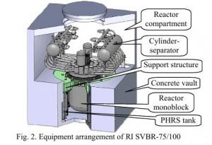 Celková sestava reaktoru SVBR-100 (zdroj: http://www.akmeengineering.com)