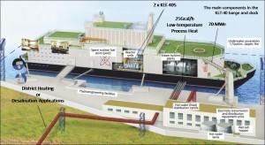 Schéma ruské plovoucí JE Akademik Lomonosov. Zdroj: http://www.uxc.com