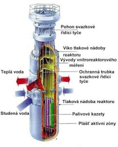 Obr.1: Schéma reaktoru VVER-1000.