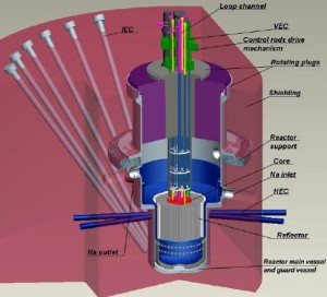 Návrh reaktorové nádoby pro MBIR, který bude umístěn v areálu výzkumného ústavu NIIAR v ruském Dimitrovgradu. Ty šikmé trubky jsou experimentální kanály pro ozařování vzorků. (Zdroj: NIIAR)