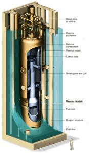 Reaktorový blok společnosti NuScale