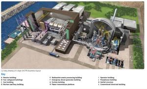 Řez předběžnou vizualizací bloku jaderné elektrárny Hinkley Point C s reaktorem typu EPR. (Zdroj: Burnham-on-sea.com)