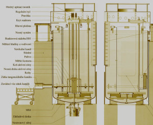 Schéma uspořádání reaktorových nádob. (Zdroj: Reaktorvr1.eu)