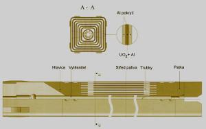 Schéma paliva IRT-4M používaného v reaktoru VR-1 Vrabec. (Zdroj: Reaktorvr1.eu)