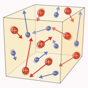 Plazma - kvazineutrální systém nabitých (případně i neutrálních) částic, který vykazuje kolektivní chování.