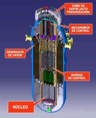 Řez reaktorem CAREM. (Zdroj: Ansnuclearcafe.org