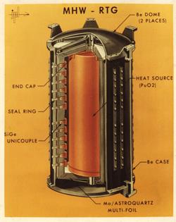 Nákres radioizotopového termoelektrického generátoru typu MHW-RTG. Každá ze sond Voyager používala tři. (Zdroj: Solarsystem.nasa.gov)