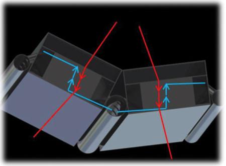 V reaktorové nádobě by se měly nacházet čtyři dvojice takovýchto modulárních výměníků s mikrokanálky. Každý výměník by měl být složen z deseti modulů, což by usnadnilo případnou budoucí údržbu výměníků. Modul by se skládal z navrstvených desek s vyleptanými kanálky, v nichž by proudila chladicí média, která by se v každém patře střídala. Na obrázku je naznačeno proudění chladicí vody primárního okruhu (červeně) a sekundárního okruhu (modře). (Zdroj: Neimagazine.com)