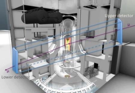 Fukushima muon detector 460 (LANL)