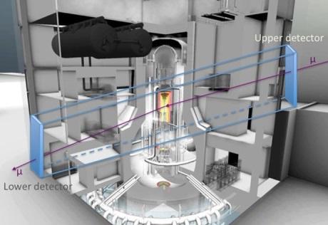 Kosmické záření pomůže lokalizovat roztavené aktivní zóny poškozených fukušimských bloků