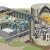 jaderná energie - Rozhodnutí o změnách povolení pro nové finské jaderné bloky - Nové bloky ve světě (AES 2006) 1