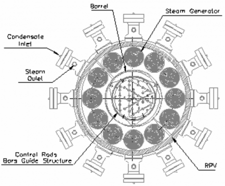 carem_pressure_vessel_layout