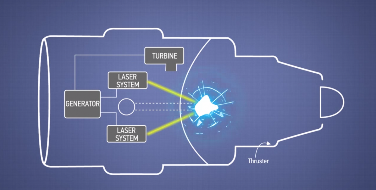 Společnost Boeing si patentovala letecký fúzní motor