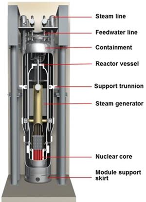 Nastínění licenčního plánu pro malý modulární reaktor NuScale