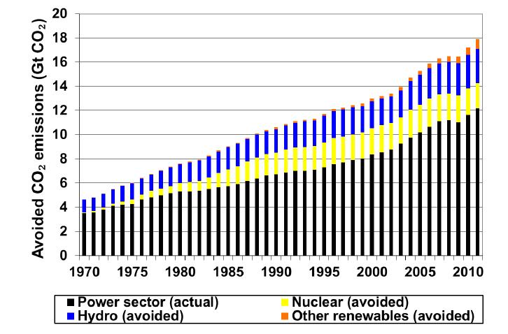 Environmentalisté pro jadernou energetiku – jak nám jaderná energetika ovlivňuje životní prostředí a včem je problém?