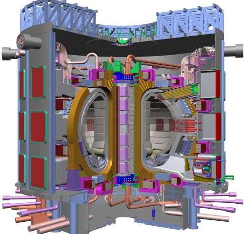 jaderná energie - Fúzní reaktor ITER fotogalerie - Fotografie (iter) 1