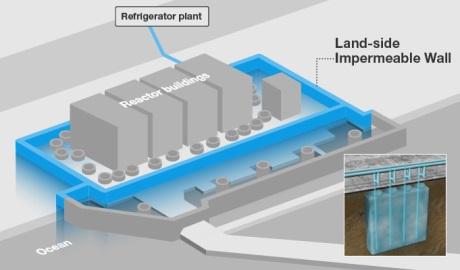 Vybavení pro vytvoření podzemní ledové stěny v JE Fukušima Dajiči je na místě
