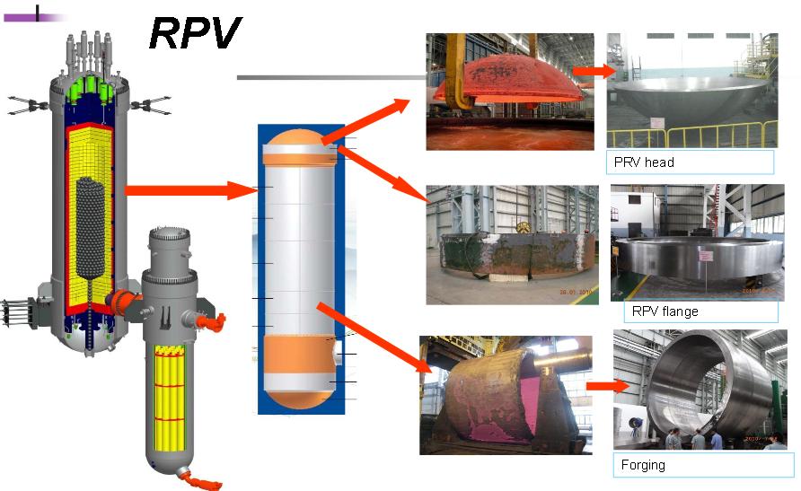 Čína vyrobila svůj první hlavní cirkulační kompresor
