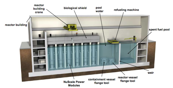 Společnosti SFIL a NuScale budou spolupracovat na vývoji malých modulárních reaktorů