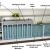 jaderná energie - Lokální benefity z výstavby malého modulárního reaktoru ve státě Idaho - Nové bloky ve světě (SMRPlant) 1