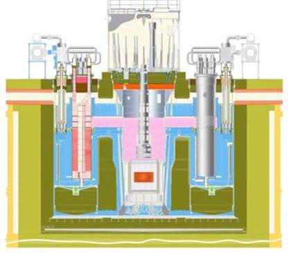 Přestože byl projekt reaktoru Brest odložen, projekt Průlom pokračuje