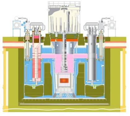 jaderná energie - Přestože byl projekt reaktoru Brest odložen, projekt Průlom pokračuje - Ve světě (BREST 300 420 NIKIET) 1