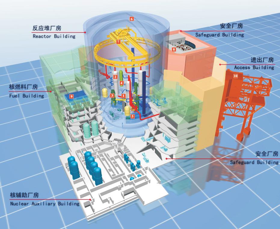 jaderná energie - Společnost CGN začala s výstavbou druhého bloku typu Hualong One - Nové bloky ve světě (cgnpc haolong 1) 2