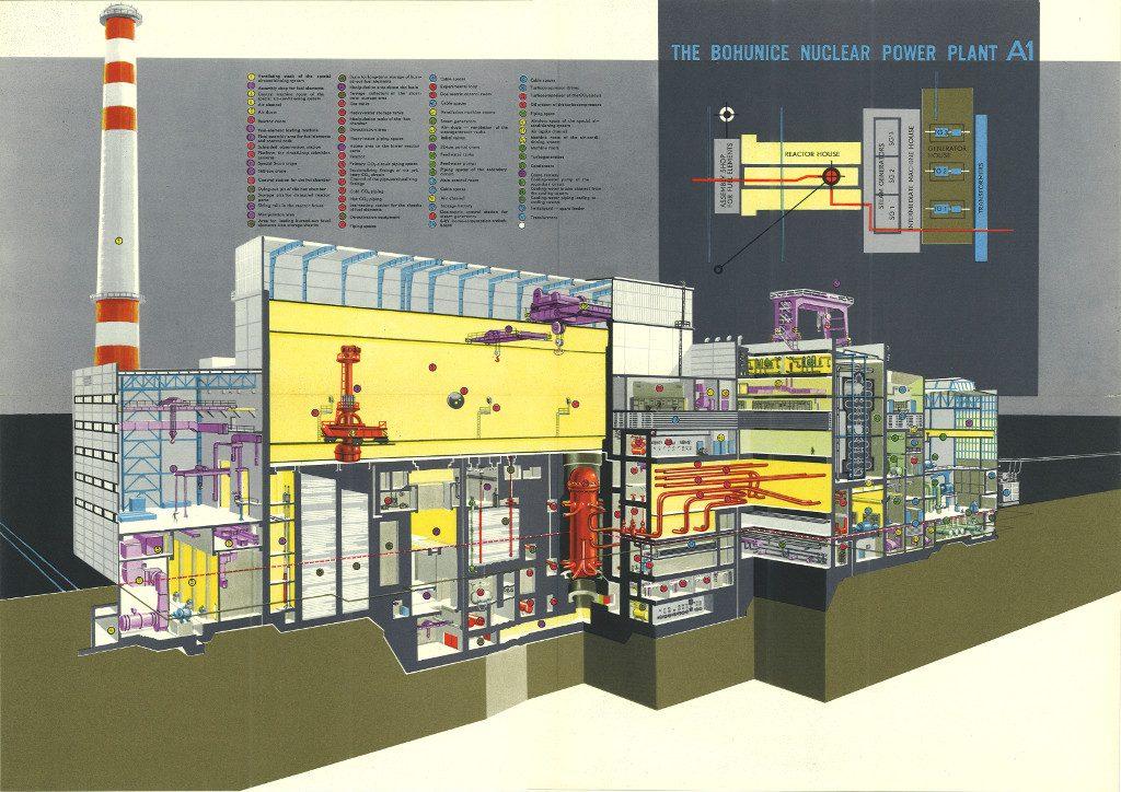 jaderná energie - Havárie před 40 lety zapříčinila odstavení prvního československého reaktoru - V Česku (A1 rez elektrarnou 1024) 1