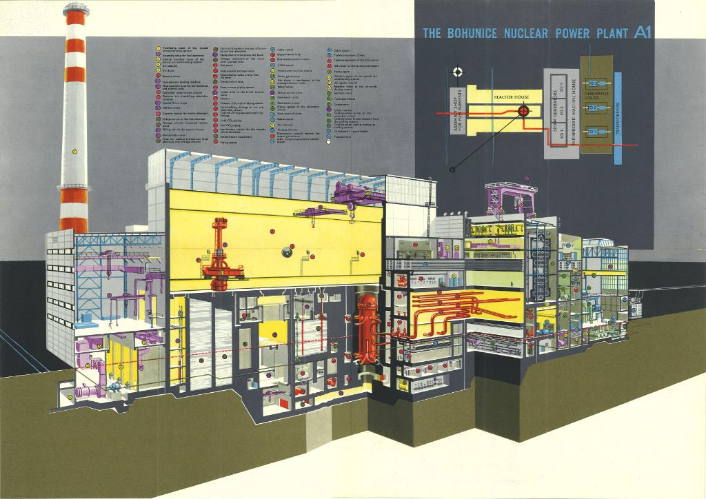 jaderná energie - Havárie před 40 lety zapříčinila odstavení prvního československého reaktoru - V Česku (A1 rez elektrarnou 1024) 2