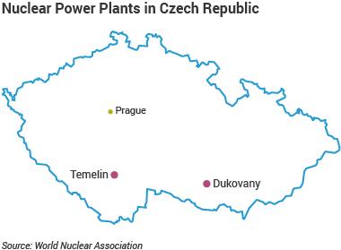 Jaderné elektrárny mají být hlavním zdrojem energie v Česku