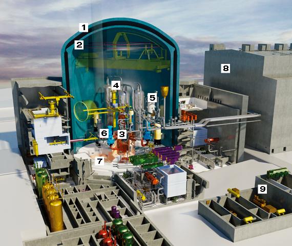 jaderná energie - temelin.cz: Flamanville: Jaderný dozor nařídil EDF výměnu víka tlakové nádoby reaktoru do roku 2024 - Zprávy (Schemazeichnung Epr mit Nummerierung großformat) 1
