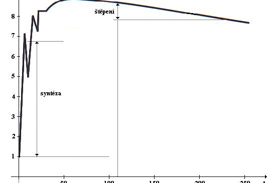 w4t.cz: Jaderný fyzik předpovídá, že Čína začne do 50 let využívat fúzi