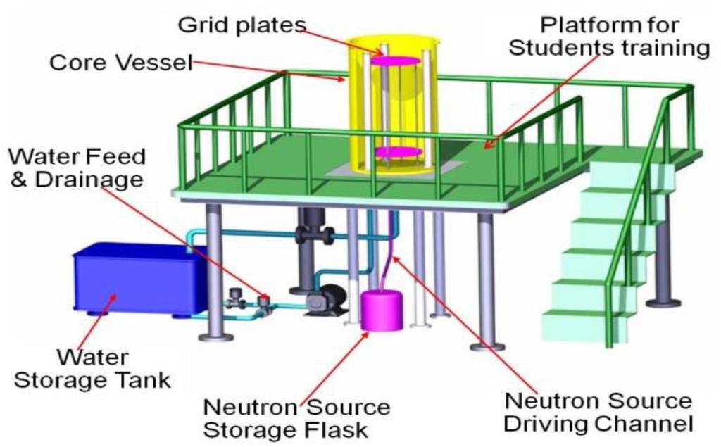 jaderná energie - Fotogalerie podkritické soubory - Inovativní reaktory (atoms 04 00020 g001 1024) 1