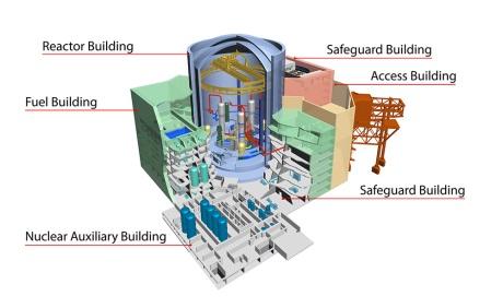 Regulátoři zahájili technické posouzení britské verze reaktoru HPR1000