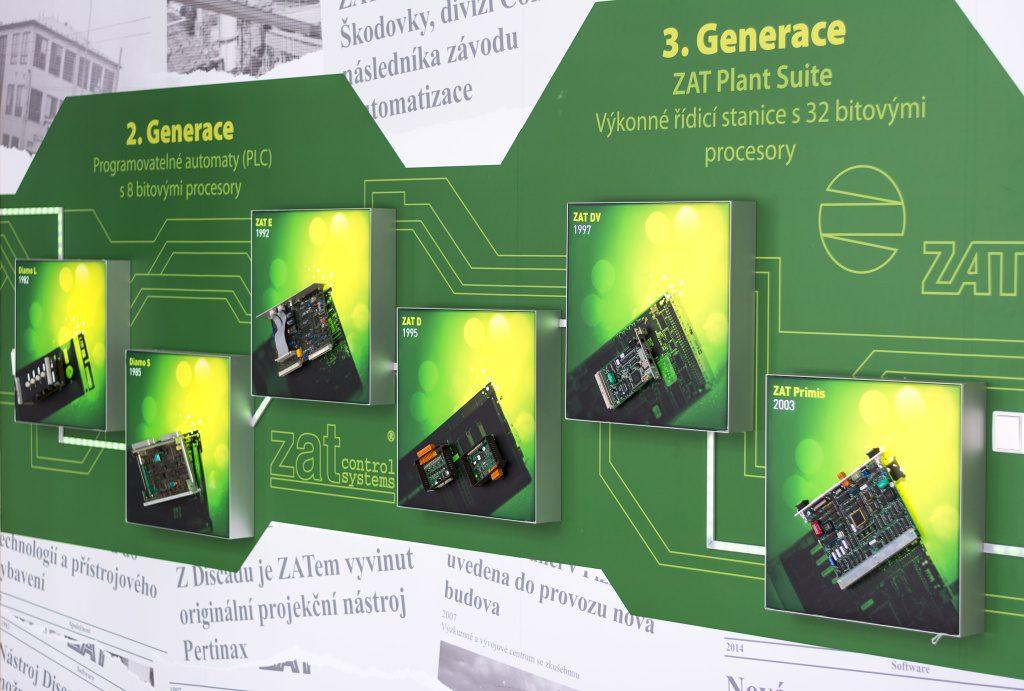 jaderná energie - Novinky vřídicích systémech pro energetiku a průmysl pro rok 2018 - V Česku (vývoj řídicích systémů ZAT v showroomu 1024) 1
