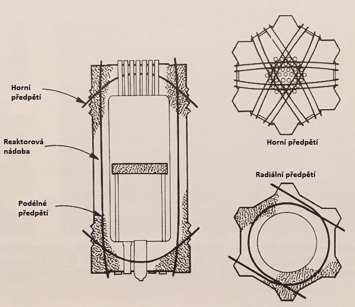 jaderná energie - Fort St. Vrain v obrázcích, část 2 - Fotografie (Fort St Vrain PCRV prestressing uprava) 5