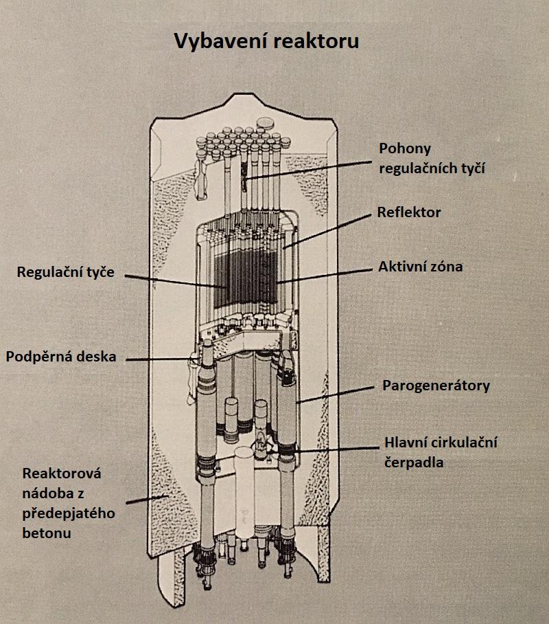 jaderná energie - Fort St. Vrain v obrázcích, část 2 - Fotografie (Fort St Vrain reactor and primary parts uprava) 3