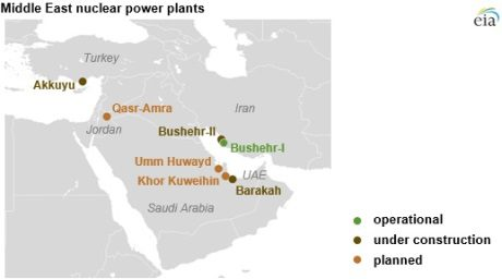 jaderná energie - Jaderná energetika na Středním východě by se měla během následujících deseti let zčtyřnásobit - Nové bloky ve světě (Middle East nuclear power plants 460 EIA) 1